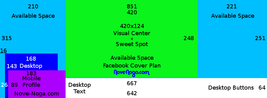 Facebook Cover Plan from Nove-Noga